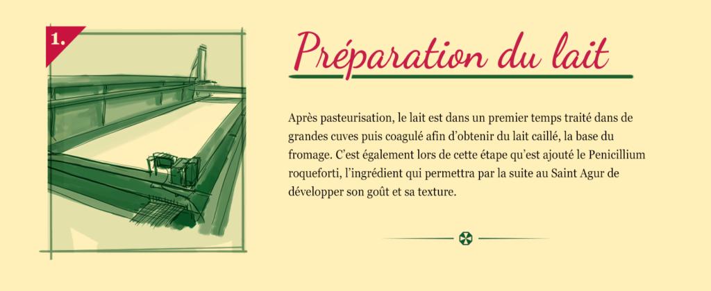 Saint Agur - Fabrication 01